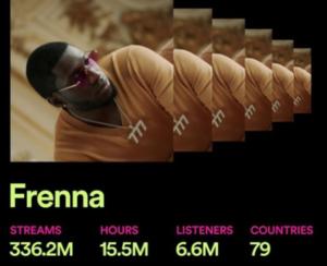 Frenna meest gestreamde artiest van 2019 op Spotify