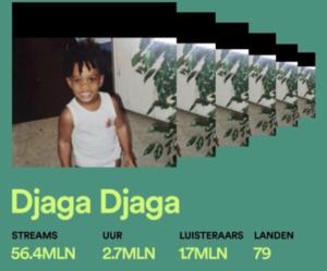 Djaga Djaga pakt tientallen miljoenen streams vanuit de bajes